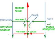 2010-09-22_rav_kitvey-rb-1986-17-seder-yeshivat-itvaadut_lesson_bb_02