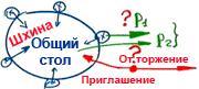 2010-09-22_rav_kitvey-rb-1986-17-seder-yeshivat-itvaadut_lesson_bb_02_0