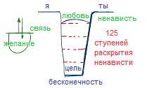 2010-09-26_rav_bs-shishim-ribo_lesson_bb_n2_02