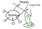 2010-09-24_rav_lesson_bb_ktaim-le-sukkot_02