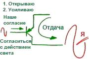 2010-09-24_rav_rb-shamati-097-inyan-psolet_lesson_bb_01