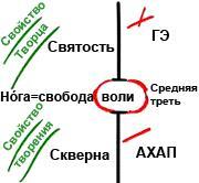2010-09-24_rav_rb-shamati-097-inyan-psolet_lesson_bb_02