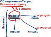 2010-09-24_rav_rb-shamati-097-inyan-psolet_lesson_bb_03