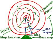 2010-09-24_rav_rb-shamati-097-inyan-psolet_lesson_bb_05-1