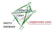 2010-09-26_rav_bs-shishim-ribo_lesson_bb_n2_07