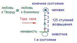 2010-09-27_rav_bs-ahavat-ashem_lesson_bb_01