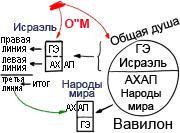 2010-09-28_rav_kitvey-rb-1988-19-kesef-zahav_lesson_bb