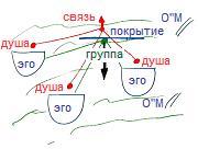 2010-09-29_rav_rb-shamati-008-evdel-bein-tzel_lesson_bb_01