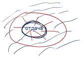 2010-09-29_rav_rb-shamati-008-evdel-bein-tzel_lesson_bb_02
