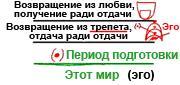 2010-10-01_rav_rb-shamati-038-irat-ashem_lesson_bb_01
