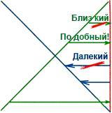 2010-10-01_rav_rb-shamati-038-irat-ashem_lesson_bb_03