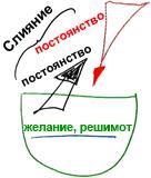 2010-10-14_rav_kitvey-rb-1985-12-va-yeshev_lesson_bb_01