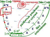 2010-10-15_rav_rb-shamati-016-yom-ashem_lesson_bb_01