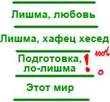 2010-10-20_rav_kitvey-rb-1985-18-inyan-mastinim_lesson_bb_02