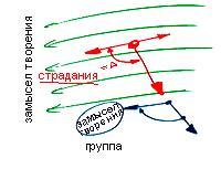 2010-10-21__rav_program_kabbalah-lemathil_koah-mahshava_02