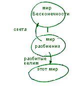 2010-10-21__rav_program_kabbalah-lemathil_koah-mahshava_04