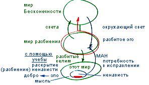 2010-10-21__rav_program_kabbalah-lemathil_koah-mahshava_05