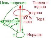 2010-10-22_rav_zohar-la-am-beshalach_lesson_bb_n4