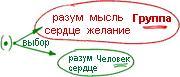 2010-10-25_rav_kitvey-rb-1985-26-hareni-et-kvodha_lesson_bb