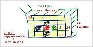 2010-10-27_rav_program_kabbalah-lemathil_itkalelut-_01