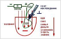 2010-10-28_rav_program_kabbalah-lemathil_simha_02
