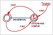 2010-10-28_rav_program_kabbalah-lemathil_simha_03