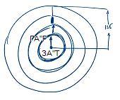 2010-10-28rav_bs-sechel-poel_lesson_bb_01