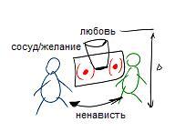 2010-10-28rav_bs-sechel-poel_lesson_bb_02