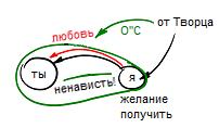2010-10-29__rav_bs-maamar-herut-1_lesson_bb_n4-11