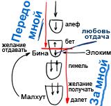 2010-10-29_rav_kitvey-rb-dargot-sulam-759-klalut_lesson_bb_01