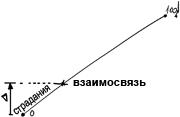 2010-10-29_rav_kitvey-rb-dargot-sulam-759-klalut_lesson_bb_03