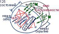 2010-10-29_rav_zohar-la-am-beshalach_lesson_bb_n10_2