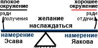 2010-11-01_rav_kitvey-rb-1985-09-ve-itrotzetzu_lesson_bb_01