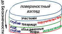 2010-11-01_rav_kitvey-rb-1985-09-ve-itrotzetzu_lesson_bb_03