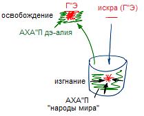 2010-11-02_rav_bs-galut-ve-geula_lesson_bb_n1_01