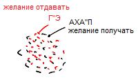 2010-11-02_rav_bs-galut-ve-geula_lesson_bb_n1_02