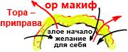 2010-11-04_rav_kitvey-rb-1988-16-kdusha-nivnet_lesson_bb_01