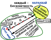 2010-11-07_rav_kitvey-rb-igeret-40_lesson_bb_01