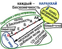 2010-11-07_rav_kitvey-rb-igeret-40_lesson_bb_02