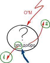 2010-11-14_rav_zohar-la-am-beshalach_lesson_bb_n17_01