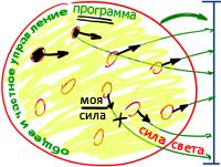 2010-11-15_rav_bs-mahut-dat-ve-matrata_lesson_bb_n2_04