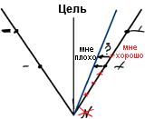 2010-11-16_rav_bs-mahut-dat-ve-matrata_lesson_bb_n3_01
