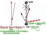 2010-11-17_rav__program_kabbalah-lemathil_aliha-aldereh-emet_2