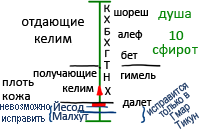 2010-11-17_rav_zohar-la-am-hakdama_lesson_bb_n4_01
