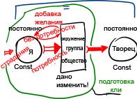 2010-11-17_rav_zohar-la-am-tzav_lesson_bb_n2_02