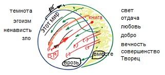2010-11-18_rav_bs-mahut-dat-ve-matrata_lesson_bb_n5-05