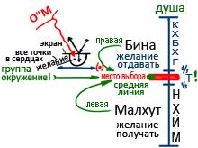 2010-11-19_rav_kitvey-rb-dargot-sulam-298-inian_lesson_bb_01