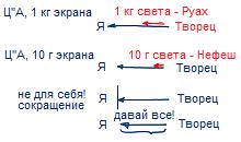 2010-11-19_rav_rb-biur-pticha_lesson_bb_n4-4