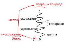 2010-11-21_rav_bs-mahut-dat-ve-matrata_lesson_bb_n6-6
