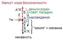 2010-11-22_rav_bs-mahut-dat-ve-matrata__lesson_bb_n7-1